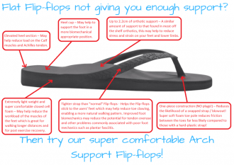 benefits of archies support thongs