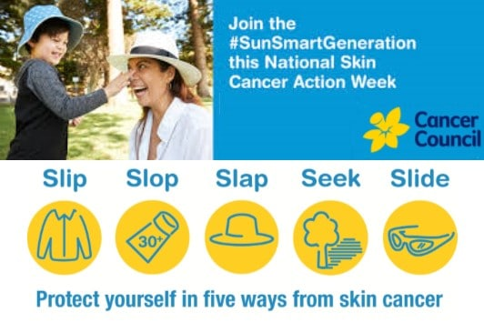 How to prevent skin cancer banner